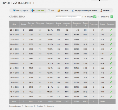 loadmoney_profit_import-500x467 Варезу - жить