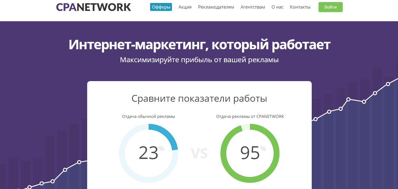 cpanetwork CPANetWork