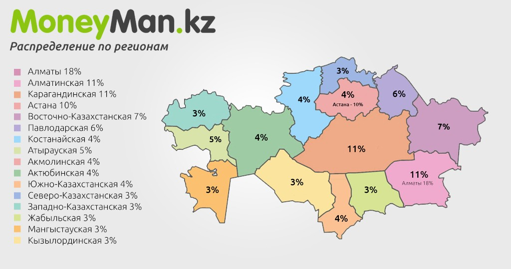 App-geo Moneyman.kz – 750 рублей за микрозаем в Казахстане
